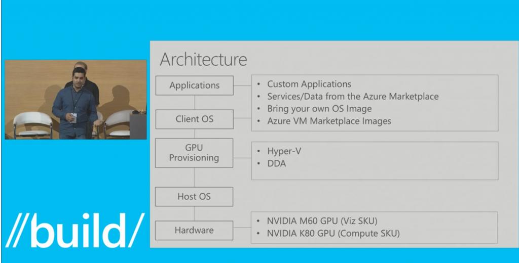 Azure-GPU-Build